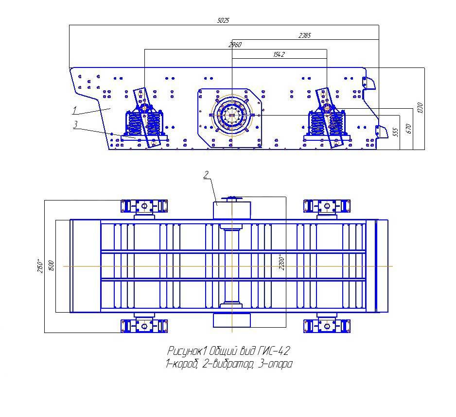 Грохот гис-43 характеристика ленточный конвейер