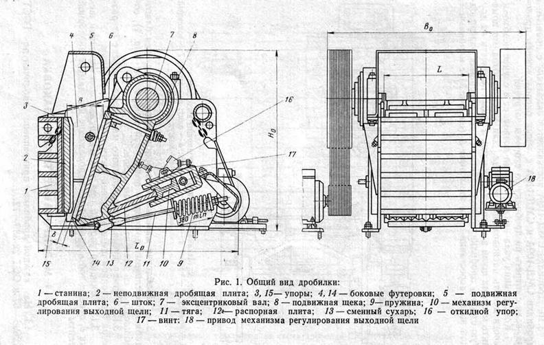 Щековая дробилка смд 109 деталировка стружкодробилка у - 21 в москве